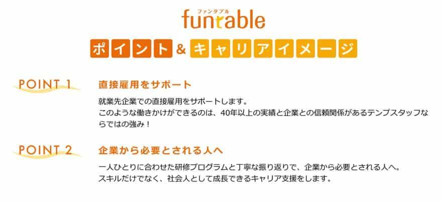 funtable 口コミ評判